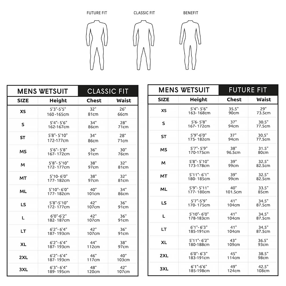 C-Skins-2021-Wetsuits_0040_Mens Size Chart