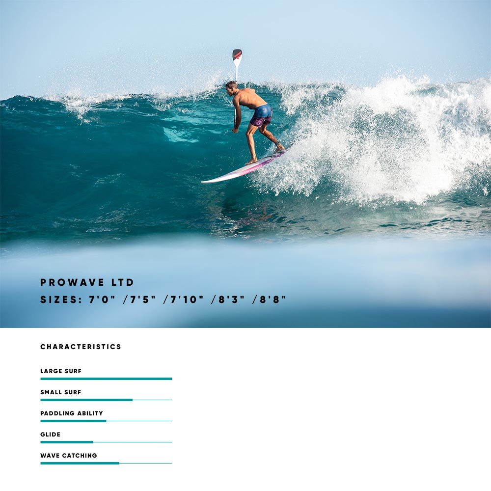 2021-Fanatic-Ridid-SUP_0030_Pro-Wave_13210-1101
