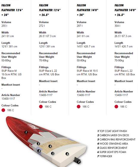 Fanatic-Falcon-Flatwater-Paddle-Board-v3-2015.png