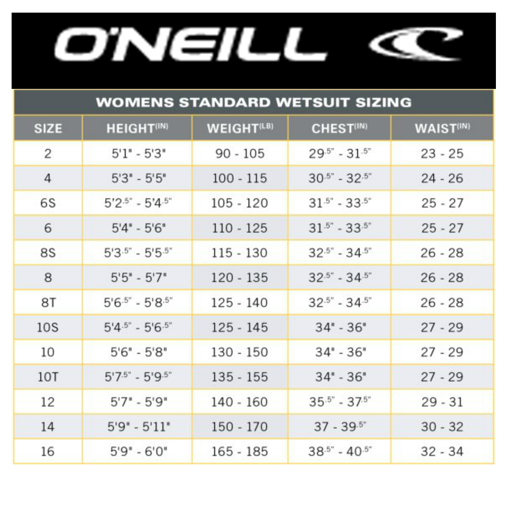images-wetsuits-Ladies-size-chart-O-Neill.png